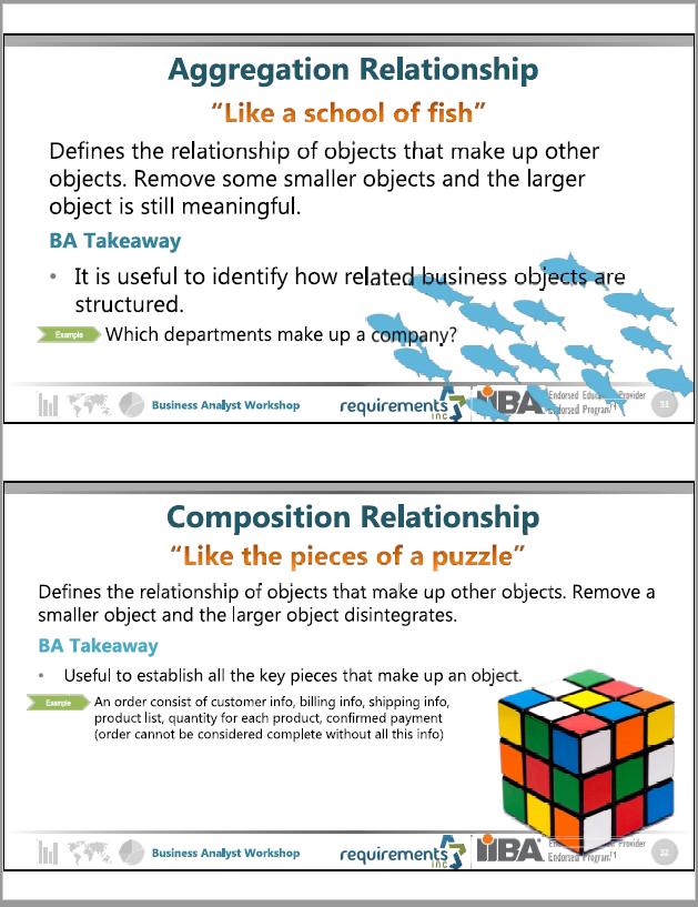 BA Workshop – Course Book – Requirements Inc
